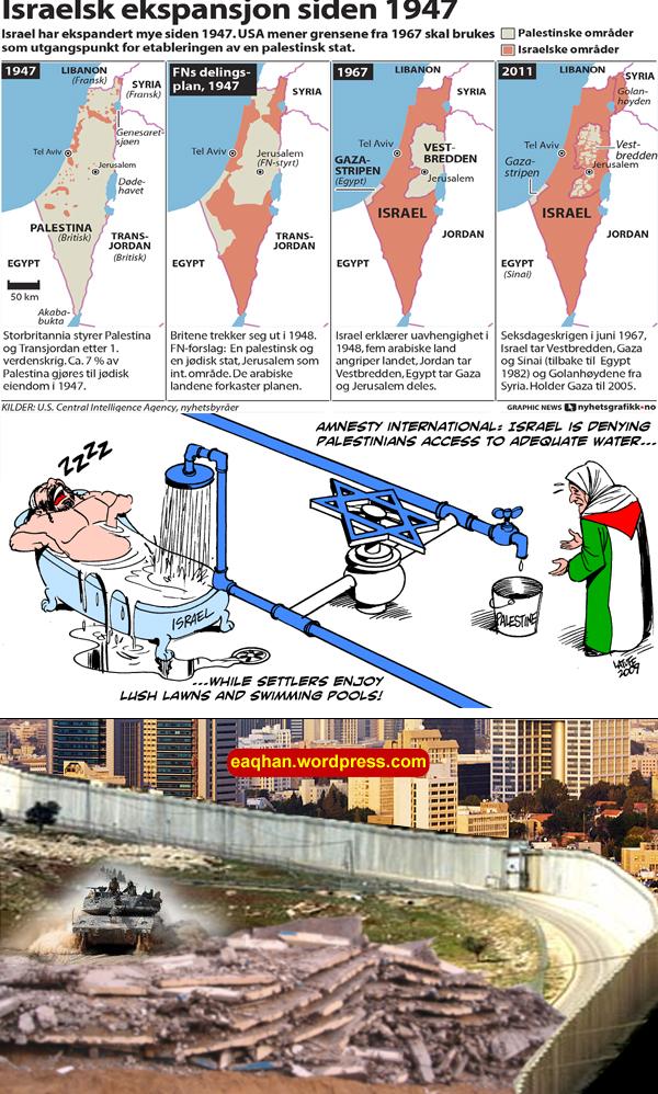 Israels politik